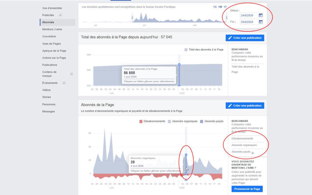 Statistiques Facebook - Abonnés