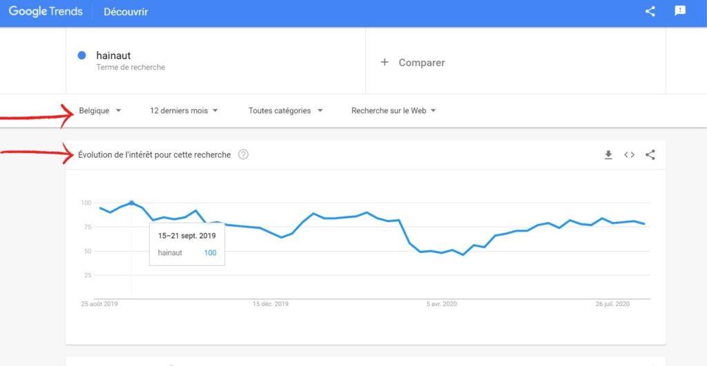 Prise en main de Google Trends. Filtre applicables.