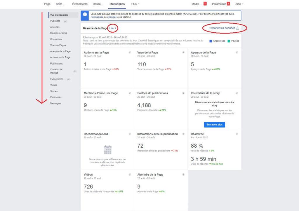 Vue d'ensemble des statistiques Facebook