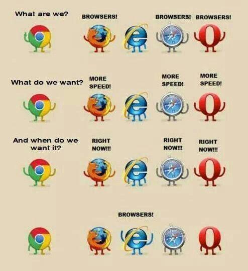 Vitesse des navigateurs web humour