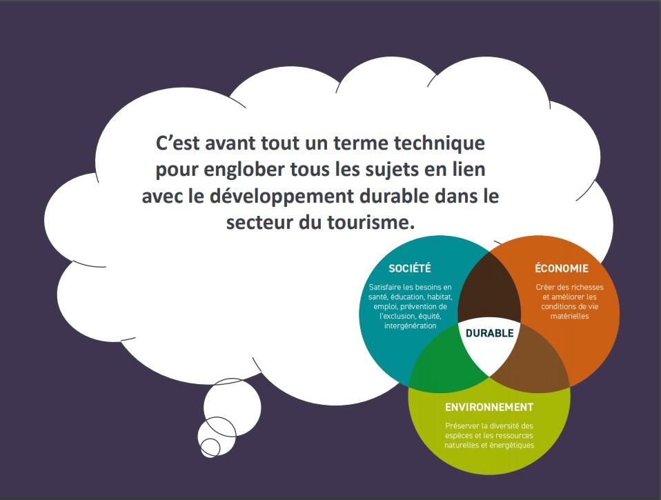 Tourisme durable - Présentation de Florine Thielin de l'agence 4R